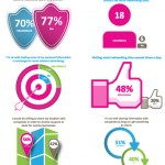 Findings for a new Internet survey conducted by the USC Annenberg Center for the Digital Future and Bovitz Inc.