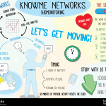 Knowme Networks has been developed by researchers at USC Viterbi and the Keck School of Medicine. (Graphic/Katie McKissick)