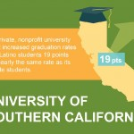 In a report coinciding with a White House summit on college accessibility, Education Trust recognizes USC, which has achieved consistently high graduation rates for all its students.