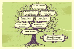 Dean Croshere family tree