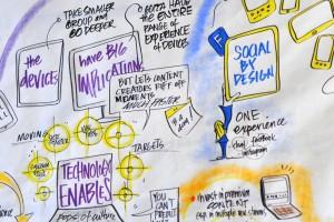 Edison Project brainstorm