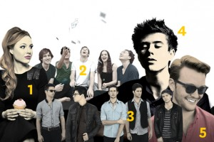 USC Thornton Pop Music Program