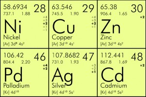 periodic table metals