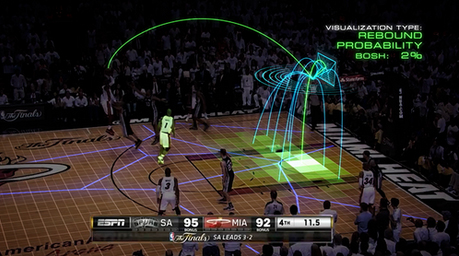 DataFX basketball visualization