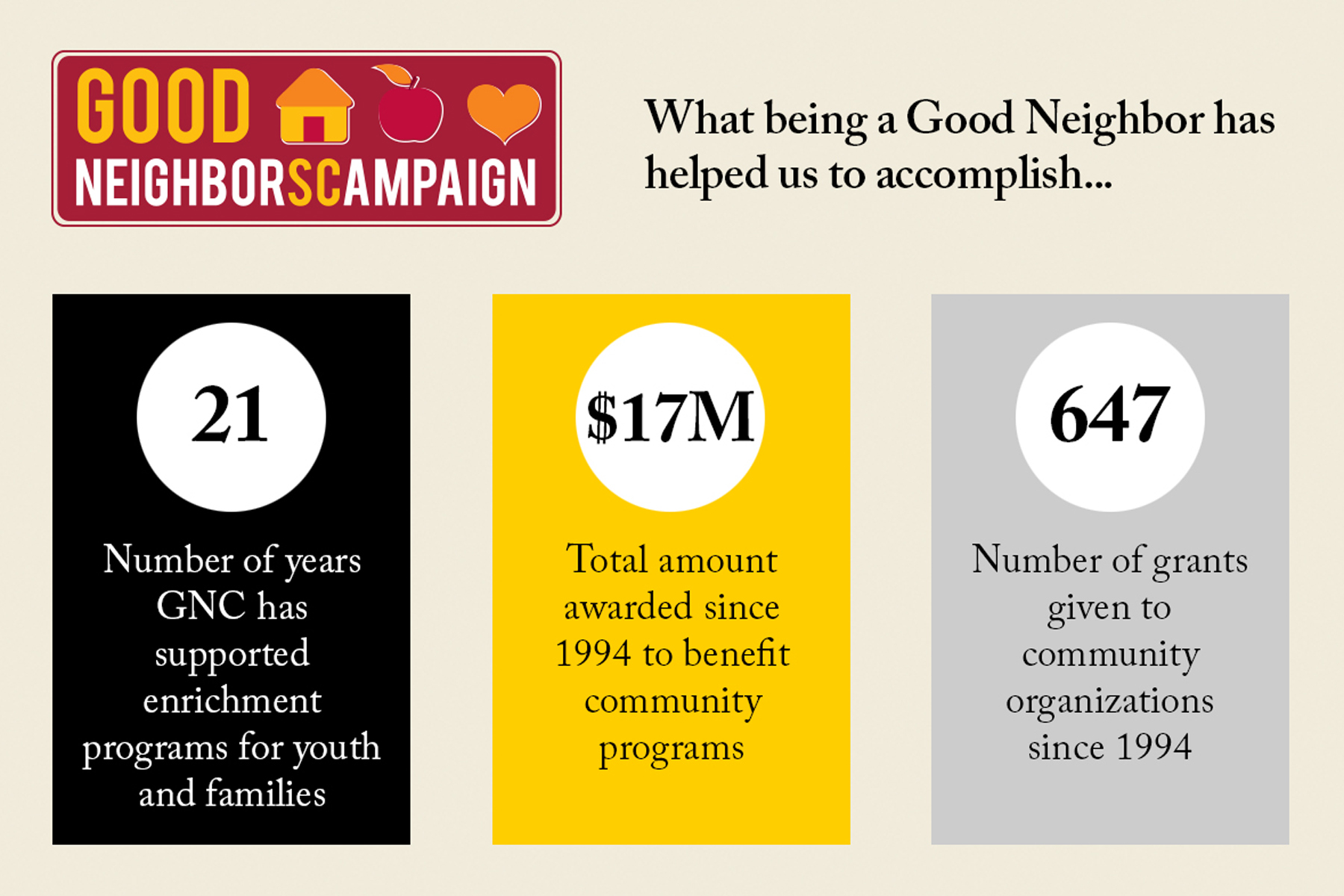Good Neighbors Campaign graphic