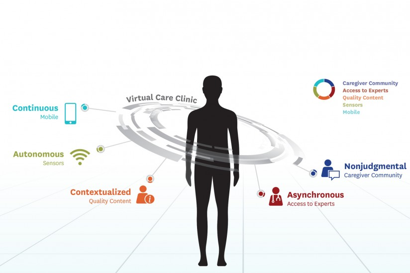 Virtual Care Clinic graphic