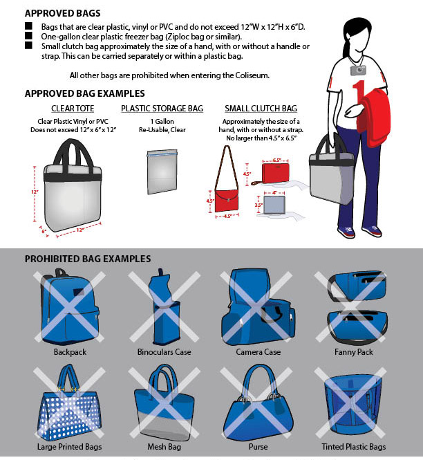 Graphic: bag rules