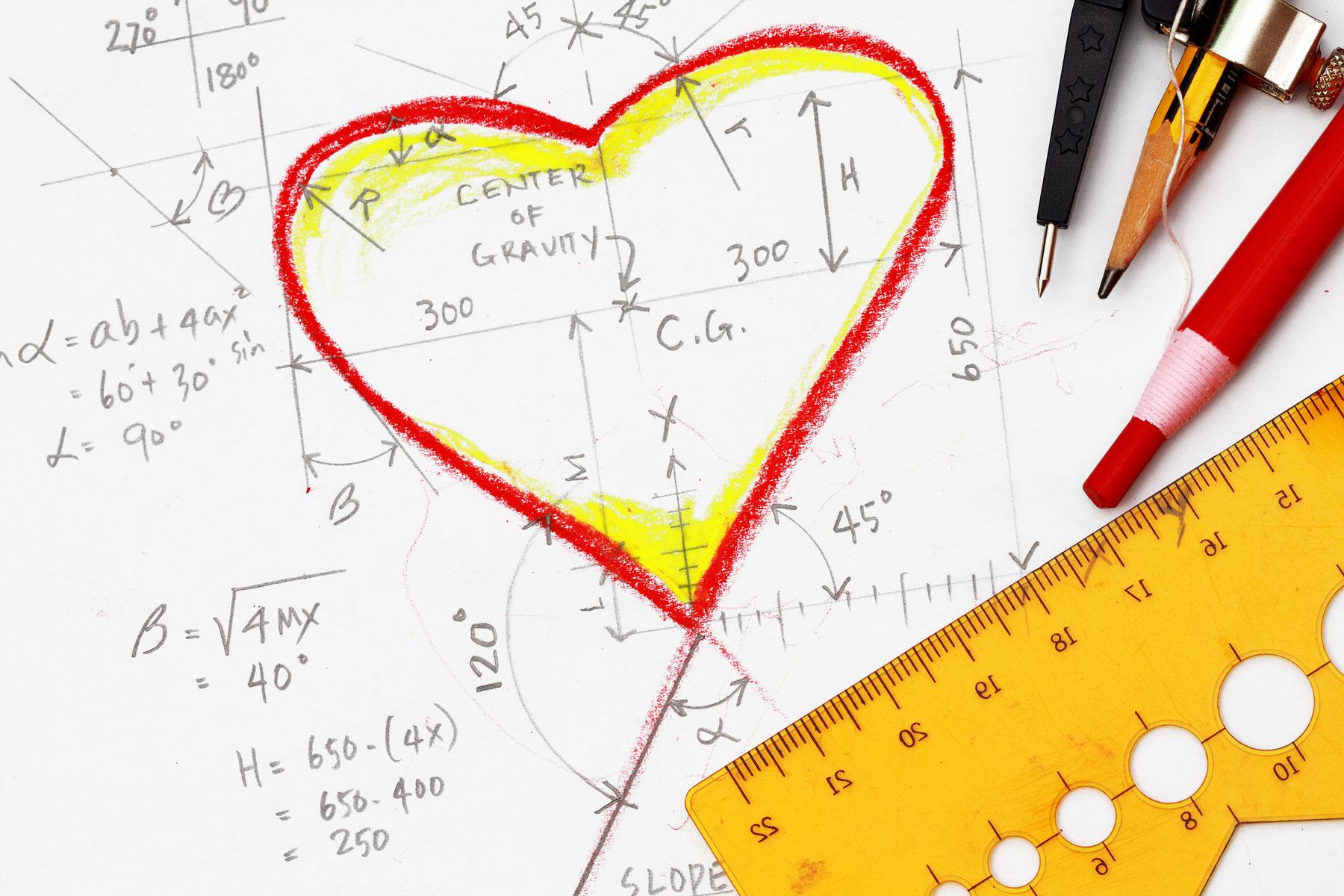 Прикольные картинки формулы любви