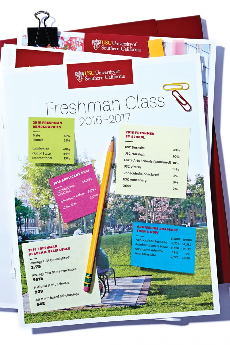 an insider s look at usc college admissions • trojan family magazine admissions illustration