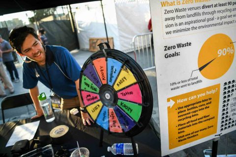 Games and prizes for sustainability challenges