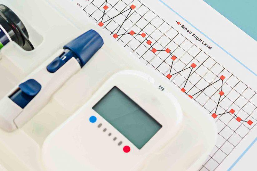 blood glucose test