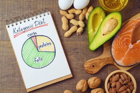 Is the keto diet safe: illustration