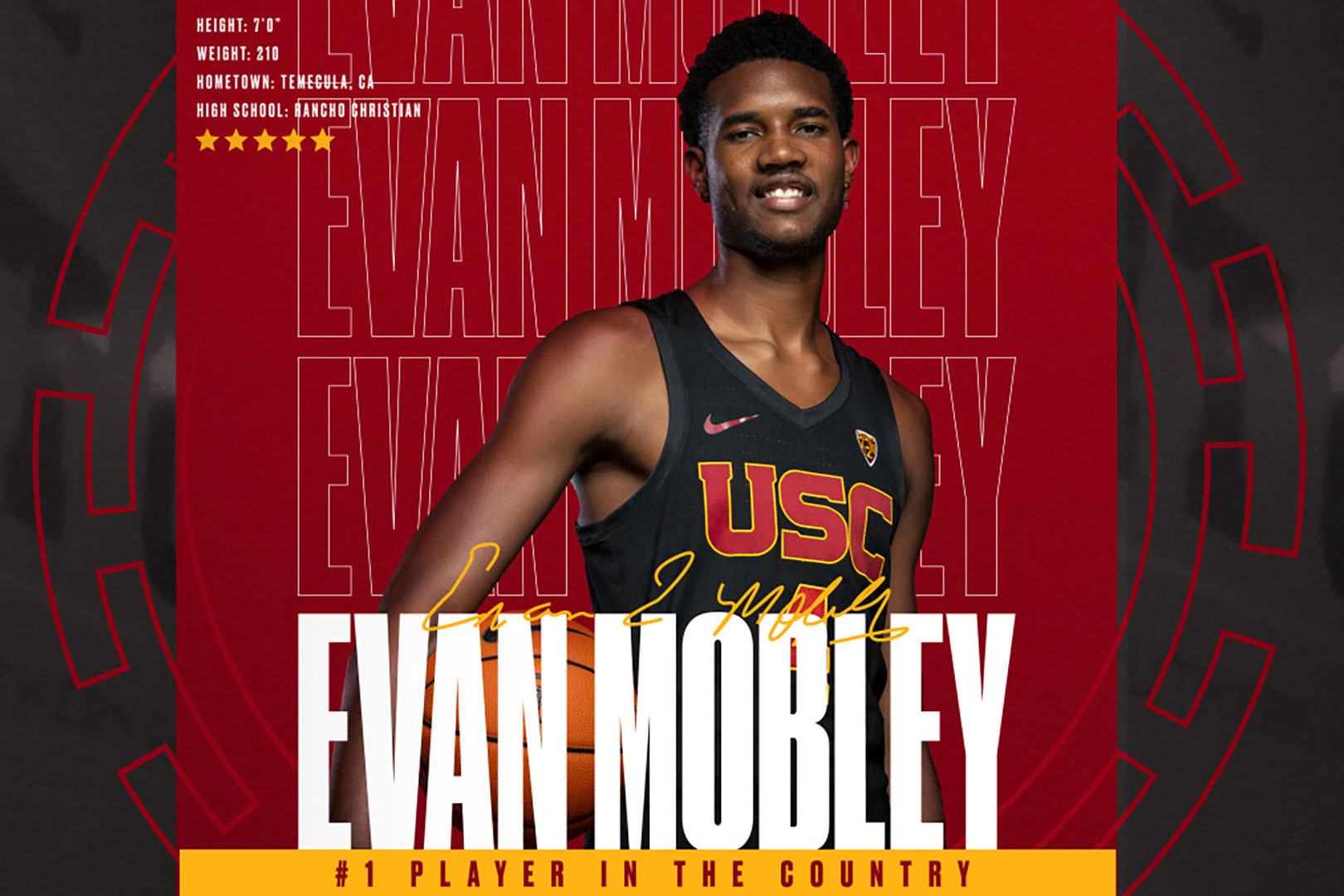 Evan Mobley USC 2019 athletics