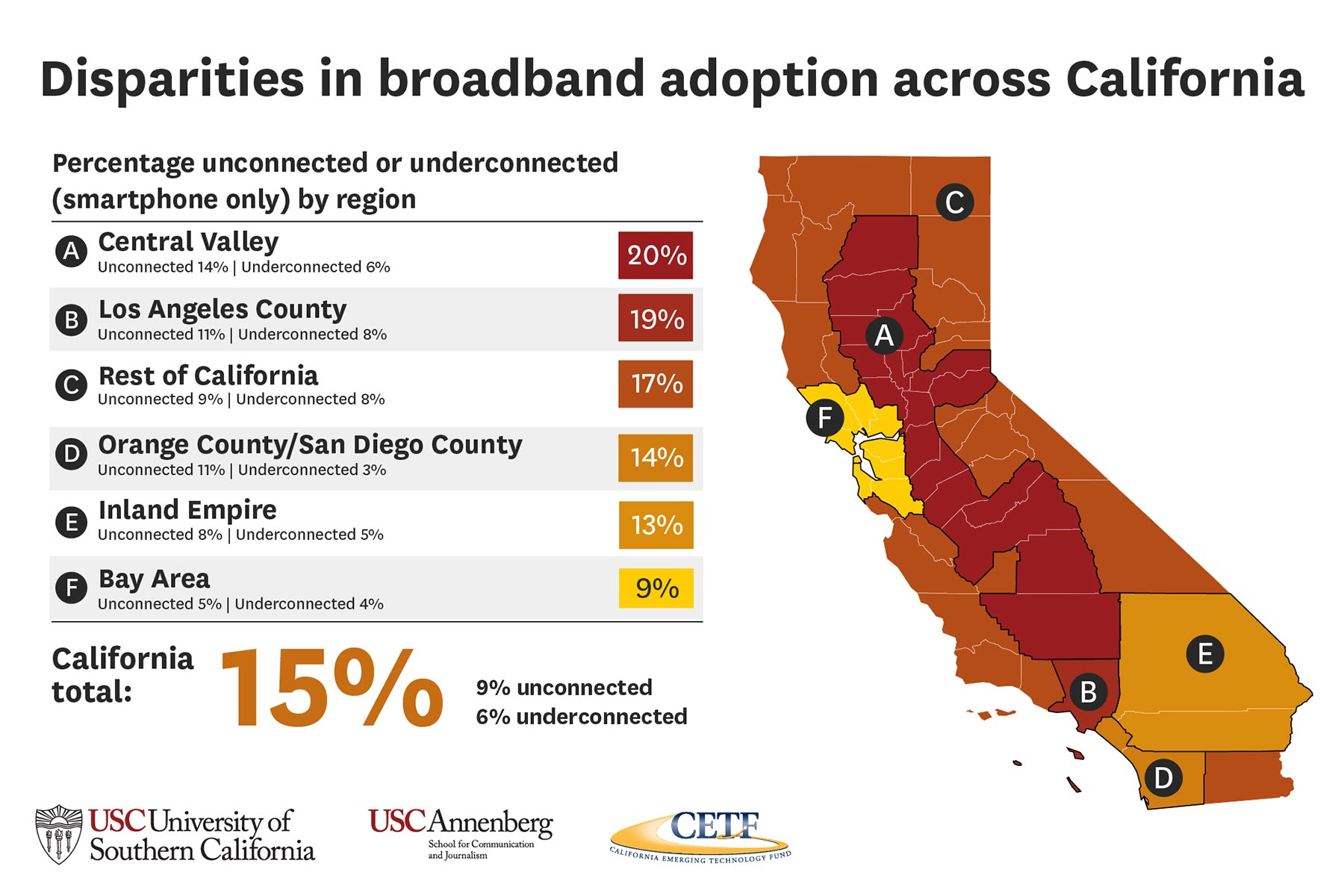 Disparities in broadband adoption across California